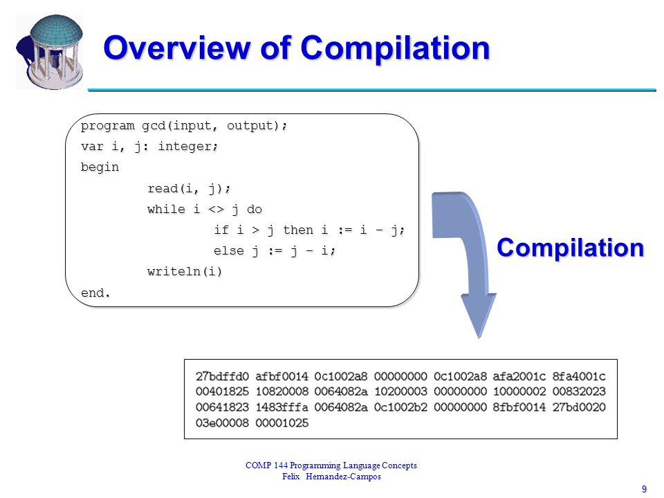 10 COMP 144 Programming Language Concepts Felix Hernandez-Campos Phases of Compilation