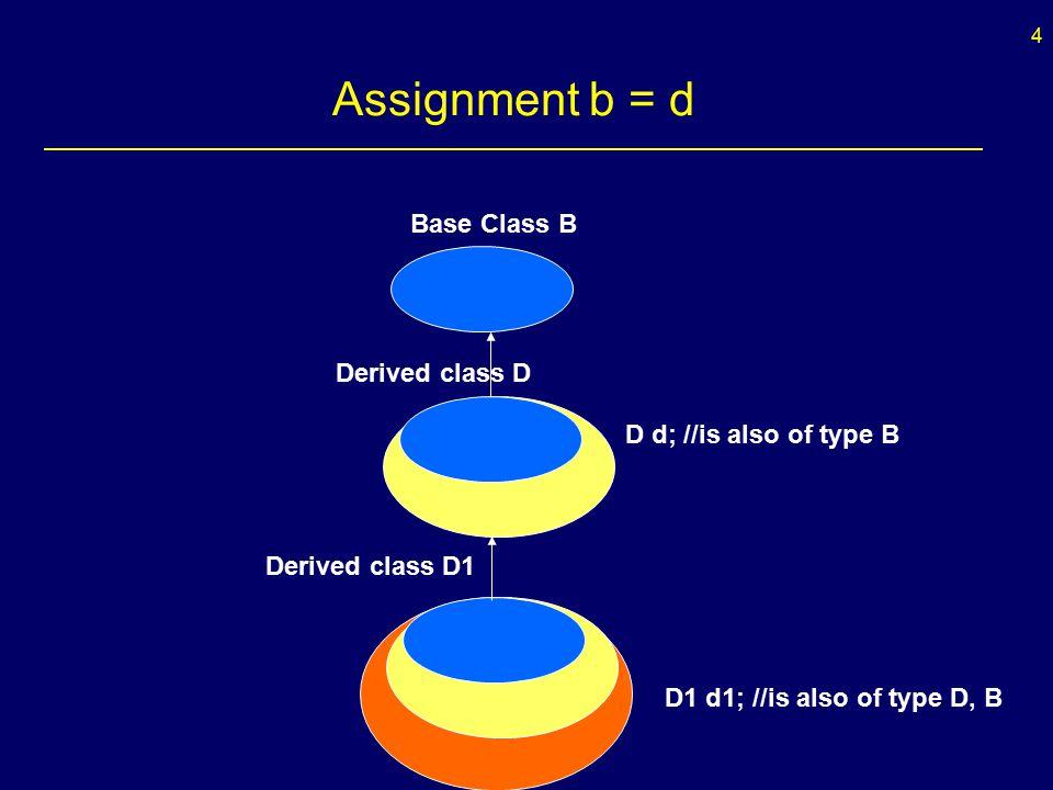 4 Assignment b = d Base Class B Derived class D Derived class D1 D d; //is also of type B D1 d1; //is also of type D, B