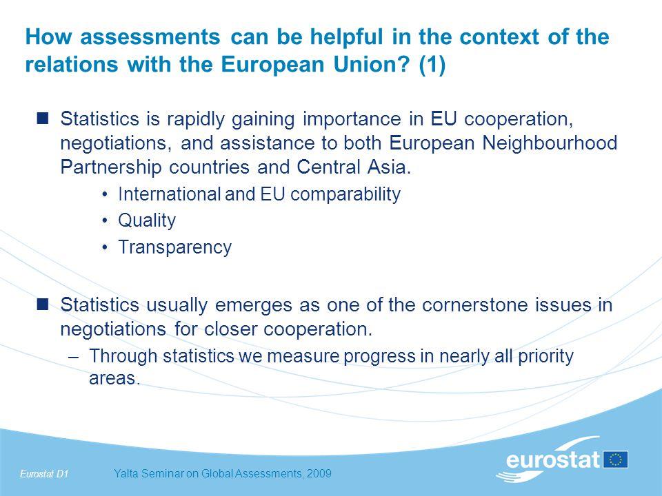 Eurostat D1Yalta Seminar on Global Assessments, 2009 Thank You!