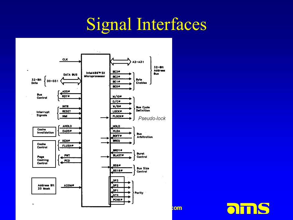 Signal Interfaces Pseudo-lock