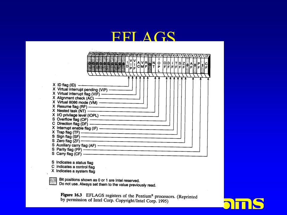 www.advancedmsinc.com EFLAGS