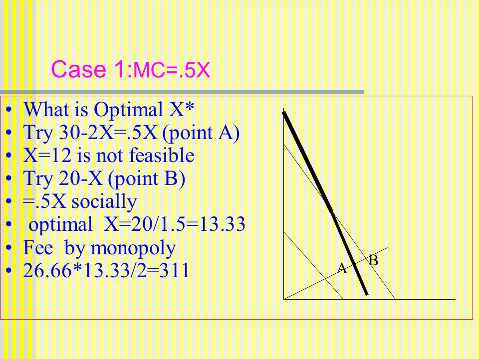 Case 1: MC=.5X What is Optimal X* Try 30-2X=.5X (point A) X=12 is not feasible Try 20-X (point B) =.5X socially optimal X=20/1.5=13.33 Fee by monopoly 26.66*13.33/2=311 A B