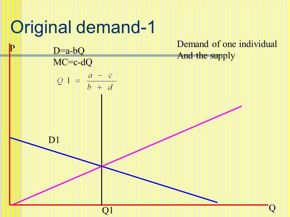 Original demand-1 P Q Demand of one individual And the supply Q1 D=a-bQ MC=c-dQ D1