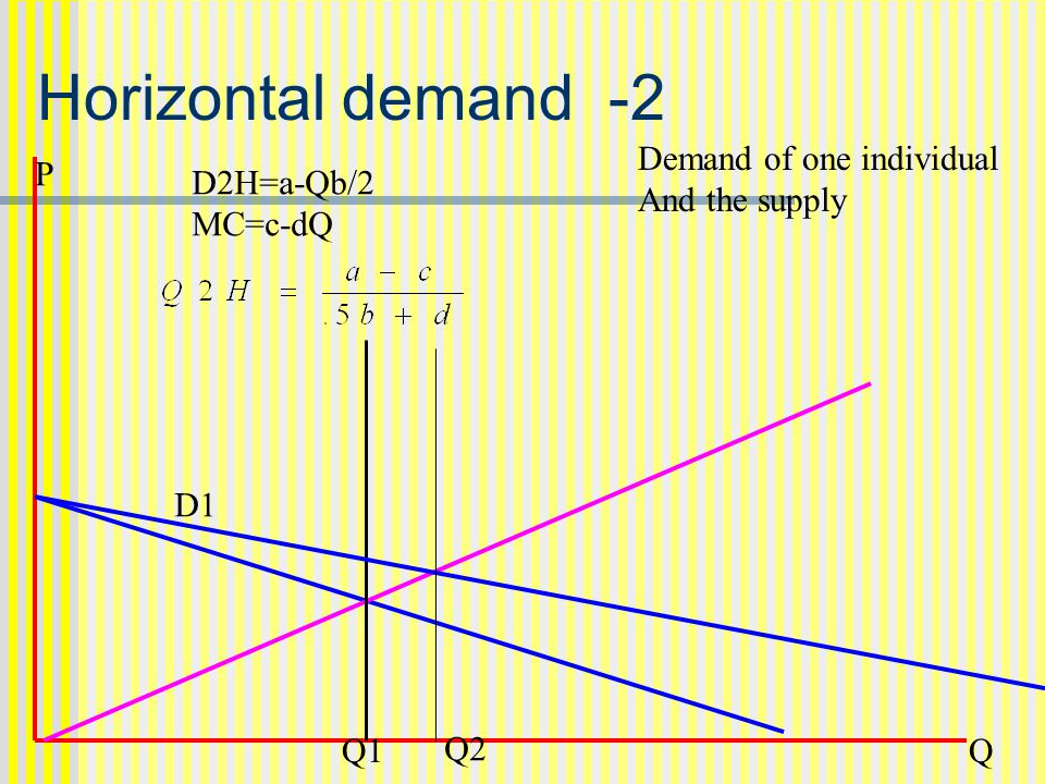 Horizontal demand -2 P Q Demand of one individual And the supply Q1 D2H=a-Qb/2 MC=c-dQ D1 Q2