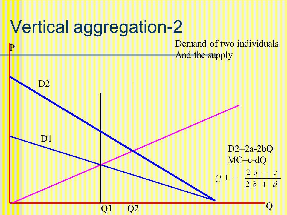 Vertical aggregation-2 P Q Demand of two individuals And the supply Q1 D2=2a-2bQ MC=c-dQ D1 D2 Q2