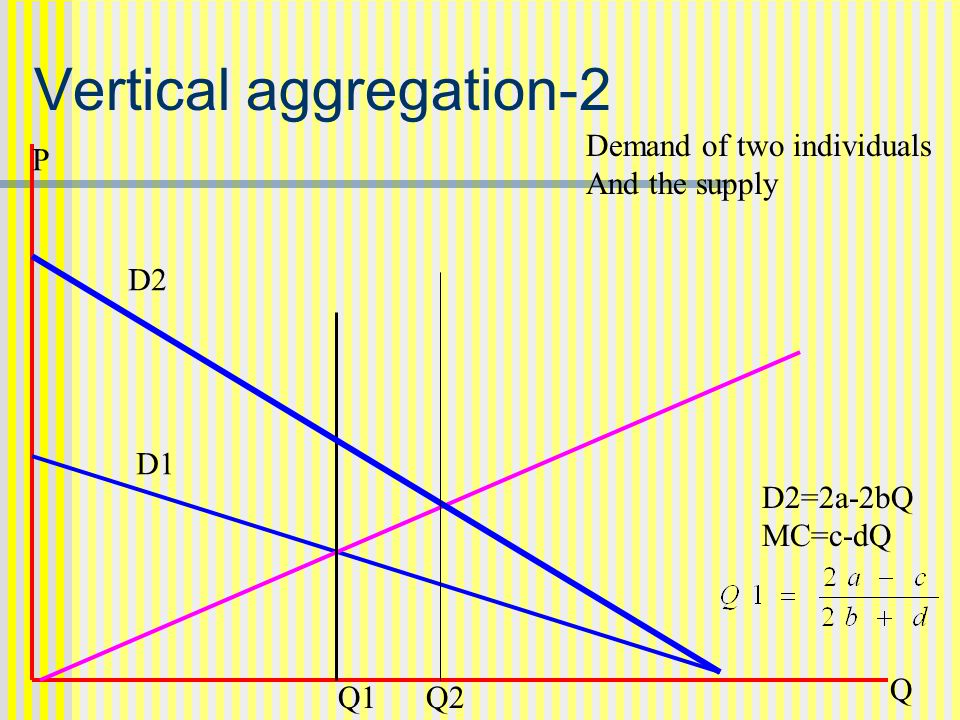 Vertical aggregation-3 P Q Demand of three individuals And the supply Q1 D3=3a-3bQ MC=c-dQ D1 D2 Q2 D3 Q3