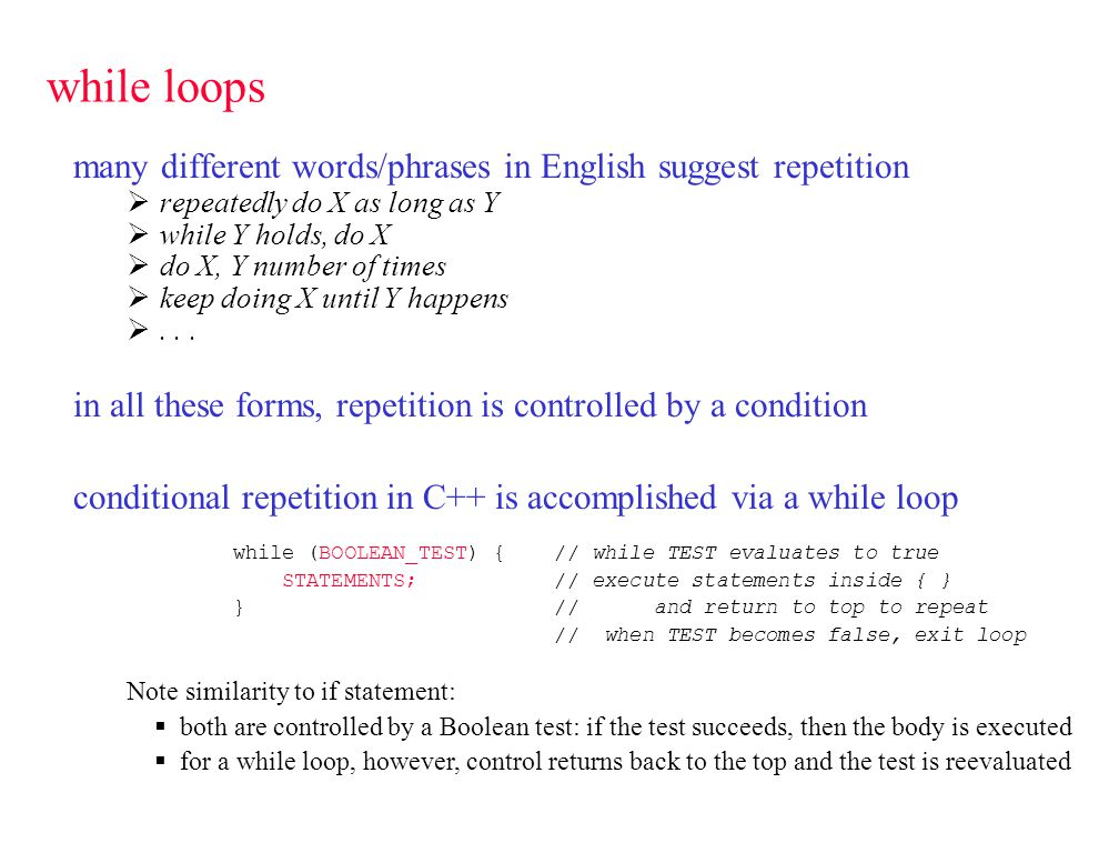 while loops many different words/phrases in English suggest repetition  repeatedly do X as long as Y  while Y holds, do X  do X, Y number of times  keep doing X until Y happens ...