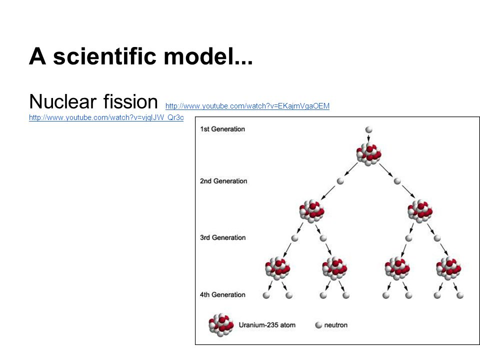 A scientific model...