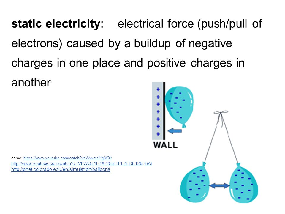 static electricity: electrical force (push/pull of electrons) caused by a buildup of negative charges in one place and positive charges in another demo: https://www.youtube.com/watch?v=WxxmeI1gW0khttps://www.youtube.com/watch?v=WxxmeI1gW0k http://www.youtube.com/watch?v=VhWQ-r1LYXY&list=PL2EDE126FBA8519EF http://phet.colorado.edu/en/simulation/balloons