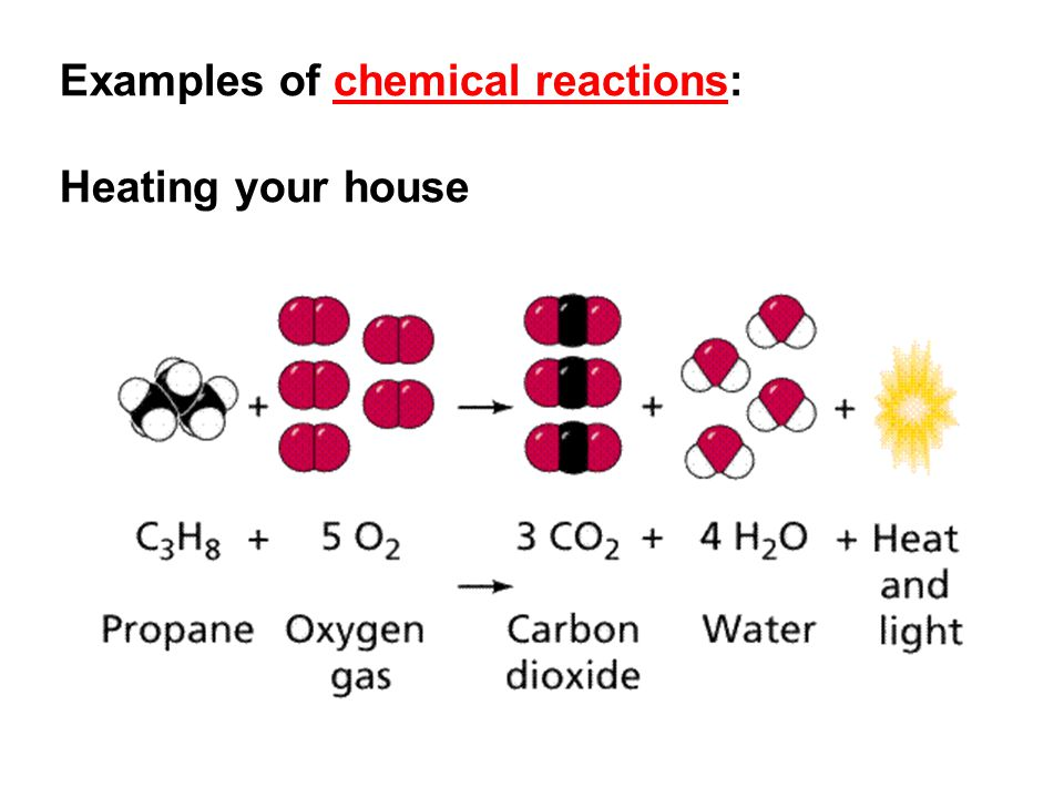 Examples of chemical reactions: Heating your house