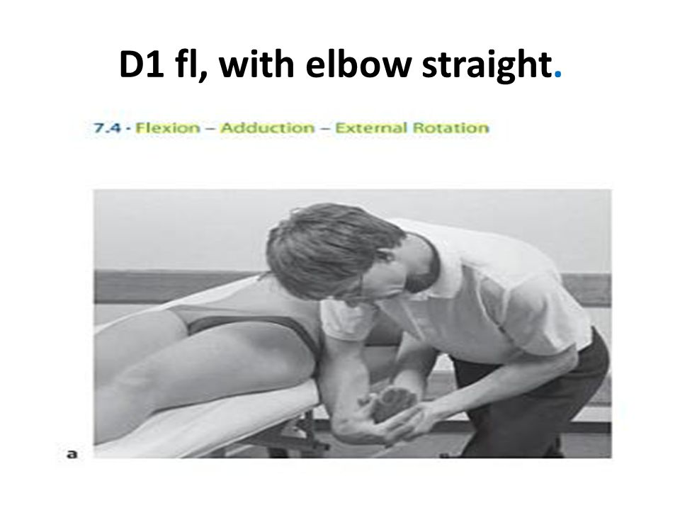 Flexion-adduction-external rotation (D1 fl) with elbow straight.
