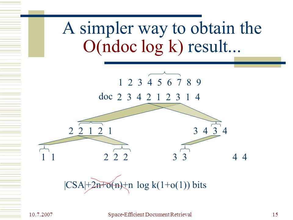 10.7.2007 Space-Efficient Document Retrieval15 A simpler way to obtain the O(ndoc log k) result...