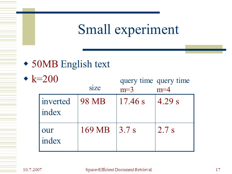 10.7.2007 Space-Efficient Document Retrieval17 Small experiment  50MB English text  k=200 inverted index 98 MB17.46 s4.29 s our index 169 MB3.7 s2.7 s size query time m=3 query time m=4