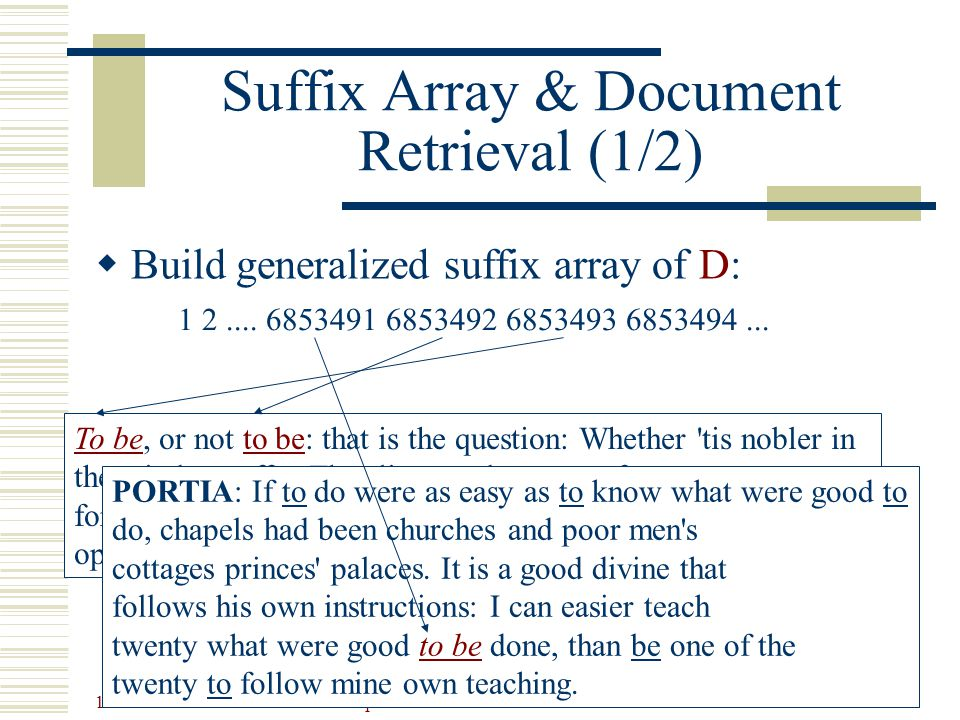 10.7.2007 Space-Efficient Document Retrieval6 Suffix Array & Document Retrieval (1/2)  Build generalized suffix array of D: 1 2....