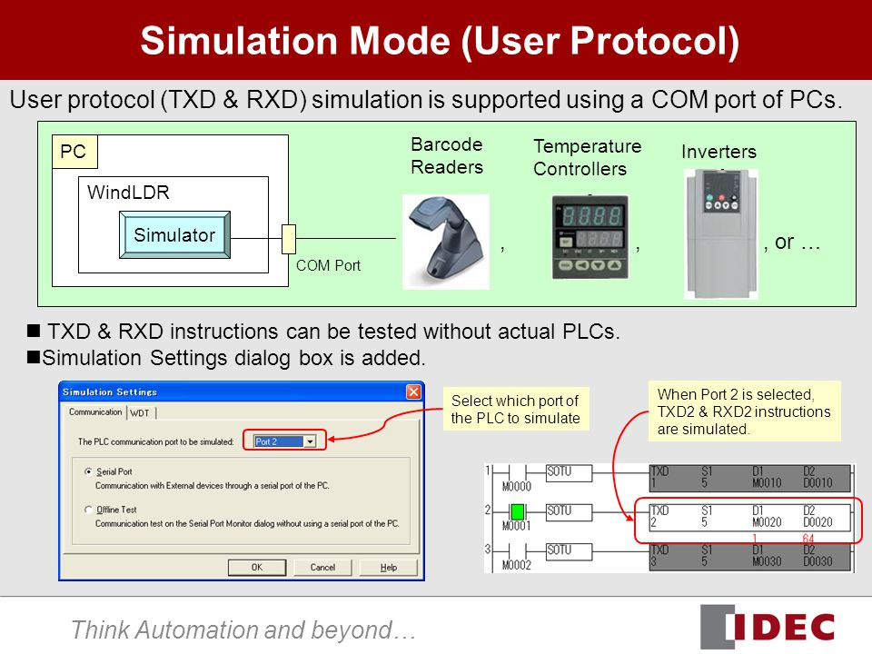 Think Automation and beyond… Simulation Mode (User Protocol) TXD & RXD instructions can be tested without actual PLCs.