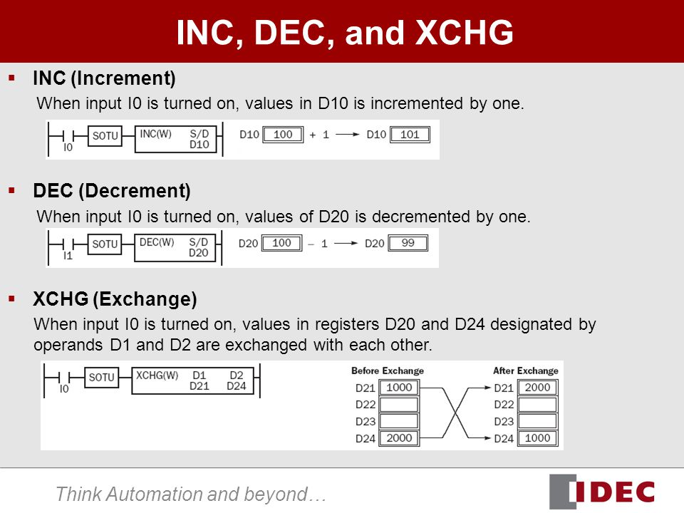 Think Automation and beyond… INC, DEC, and XCHG  INC (Increment)  DEC (Decrement)  XCHG (Exchange) When input I0 is turned on, values in D10 is incremented by one.