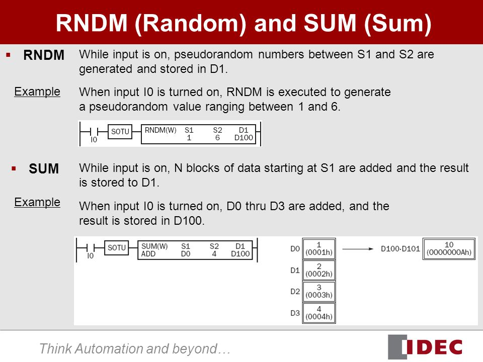 Think Automation and beyond… RNDM (Random) and SUM (Sum) While input is on, pseudorandom numbers between S1 and S2 are generated and stored in D1.