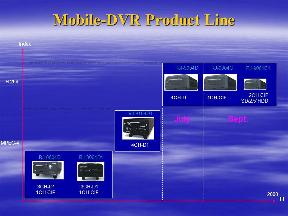 Mobile-DVR Product Line Index MPEG-4 H.264 RJ-8004DRJ-8004D1 RJ-8104D1 RJ-9004DRJ-9004C 3CH-D1 1CH-CIF 4CH-D1 4CH-D4CH-CIF 3CH-D1 1CH-CIF RJ-9004C1 2CH-CIF SD/2.5 HDD 2008 JulySept.