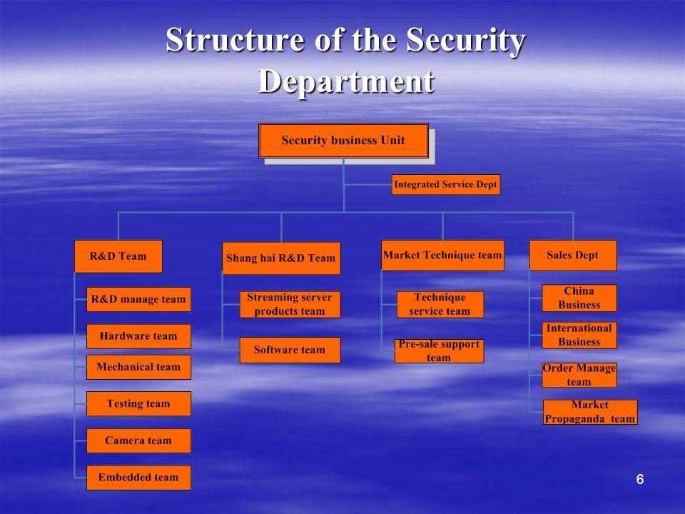 17 RJ Tech system architecture sample in Shenzhen bus surveillance project
