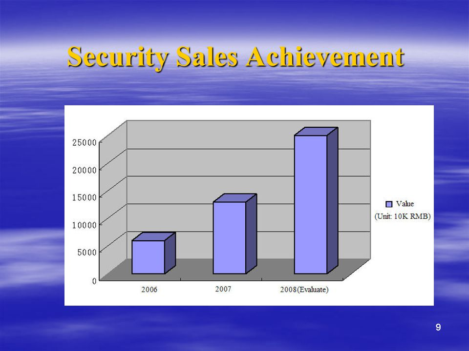 9 Security Sales Achievement