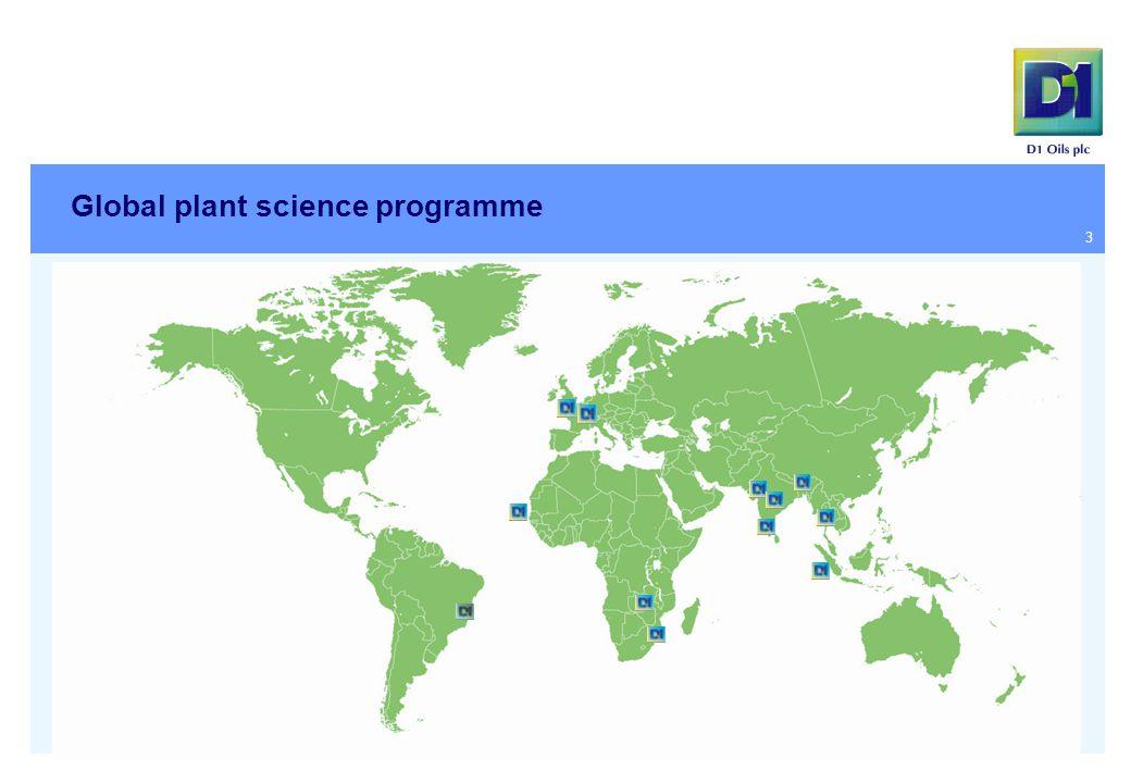 3 Global plant science programme Ghent Cape Verde Lusaka Coimbatore Bangkok Bengkulu Silchar Udaipur Sioni