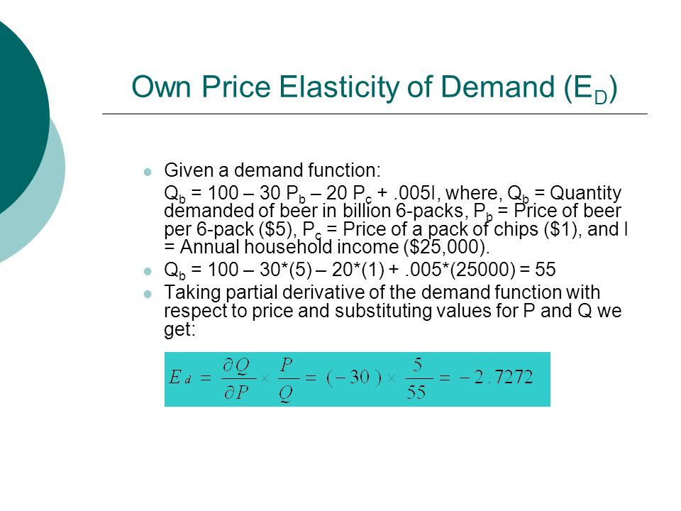 Own Price Elasticity of Demand (E D ) Given a demand function: Q b = 100 – 30 P b – 20 P c +.005I, where, Q b = Quantity demanded of beer in billion 6-packs, P b = Price of beer per 6-pack ($5), P c = Price of a pack of chips ($1), and I = Annual household income ($25,000).