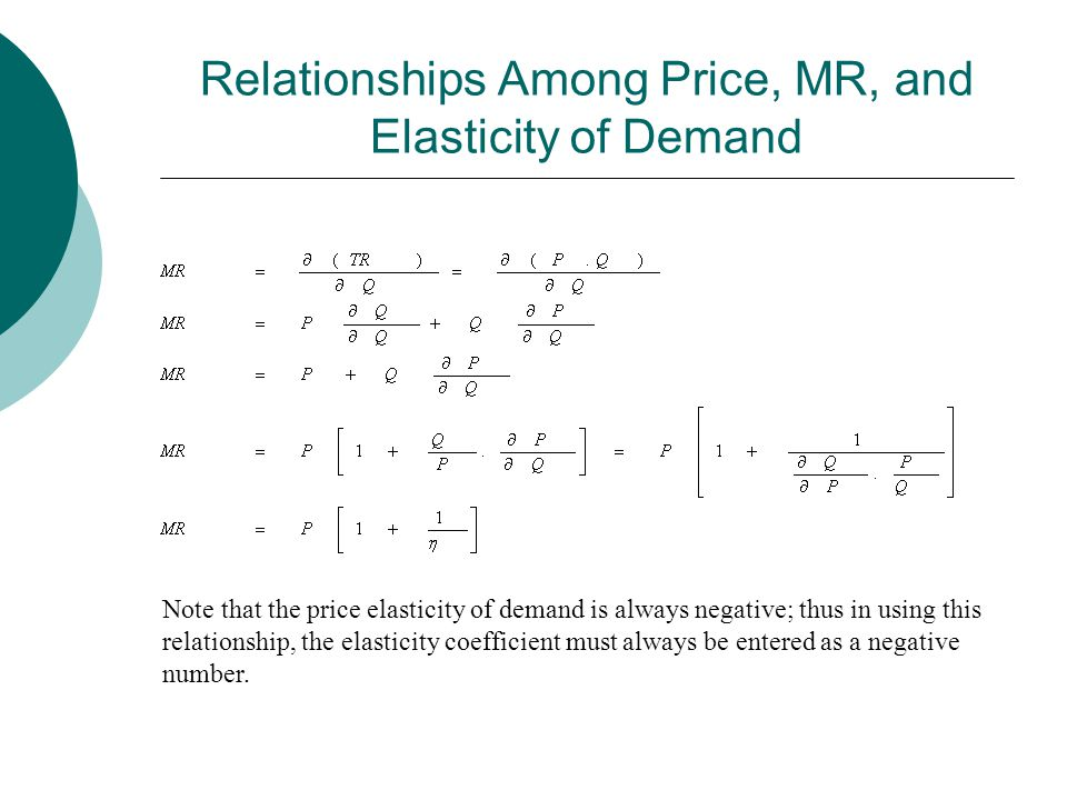 Relationships Among Price, MR, and Elasticity of Demand Note that the price elasticity of demand is always negative; thus in using this relationship, the elasticity coefficient must always be entered as a negative number.
