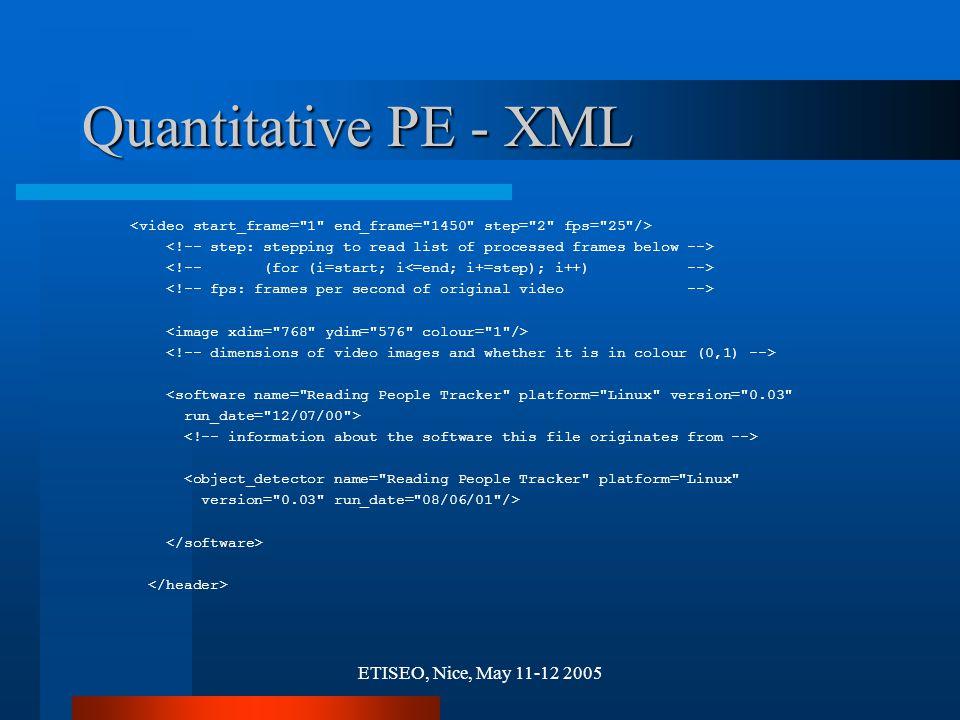 ETISEO, Nice, May 11-12 2005 Quantitative PE - XML <software name= Reading People Tracker platform= Linux version= 0.03 run_date= 12/07/00 > <object_detector name= Reading People Tracker platform= Linux version= 0.03 run_date= 08/06/01 />
