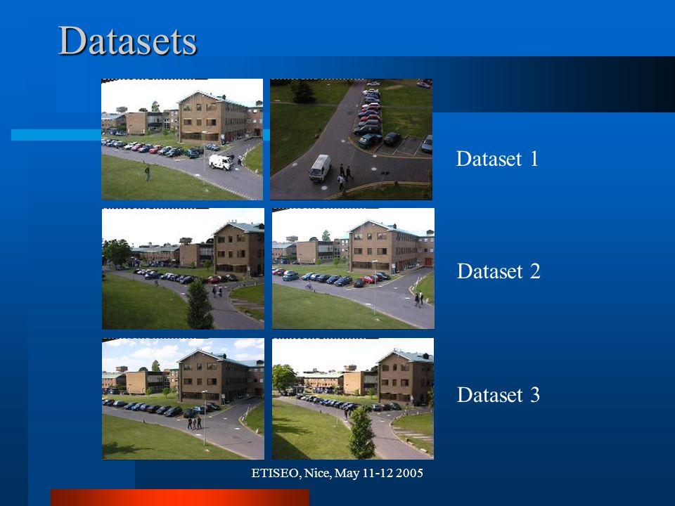 ETISEO, Nice, May 11-12 2005 Datasets Dataset 2 Dataset 1 Dataset 3