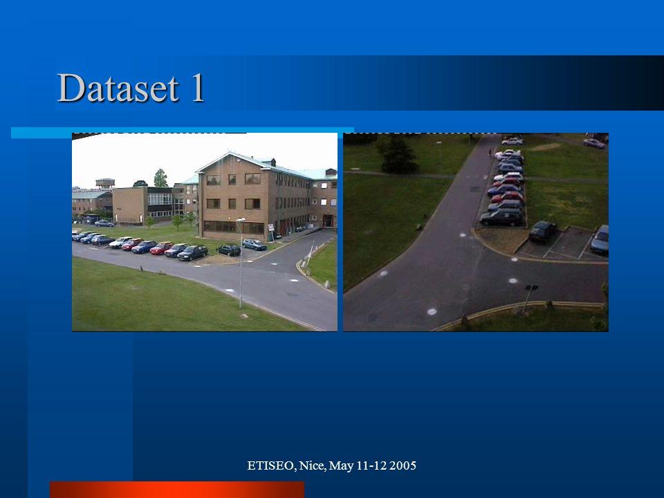 ETISEO, Nice, May 11-12 2005 Dataset 1