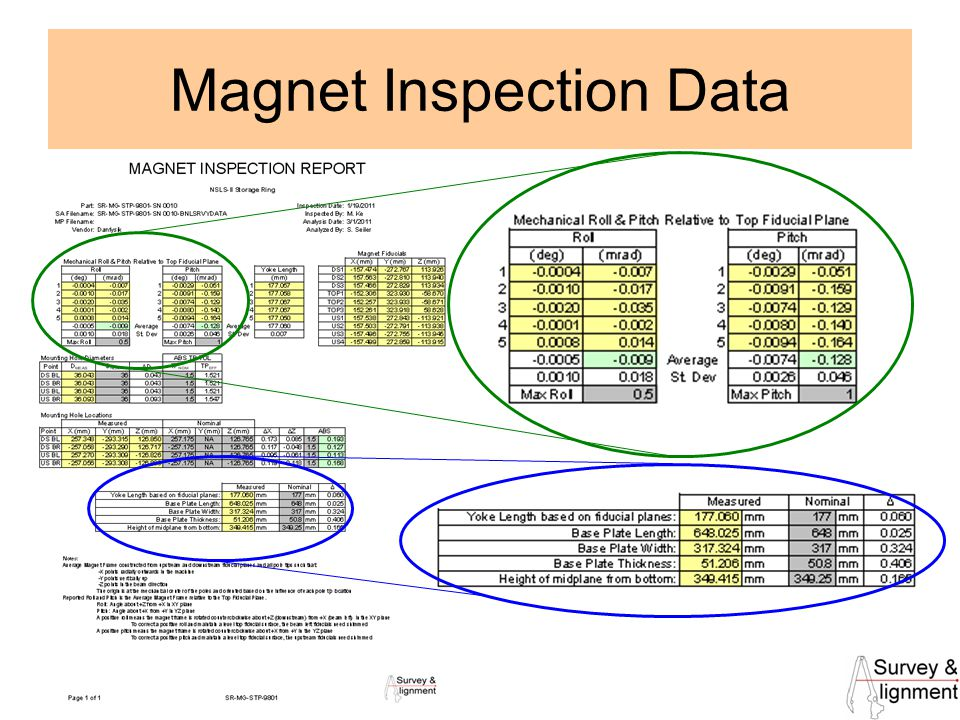 24 Magnet Inspection Data