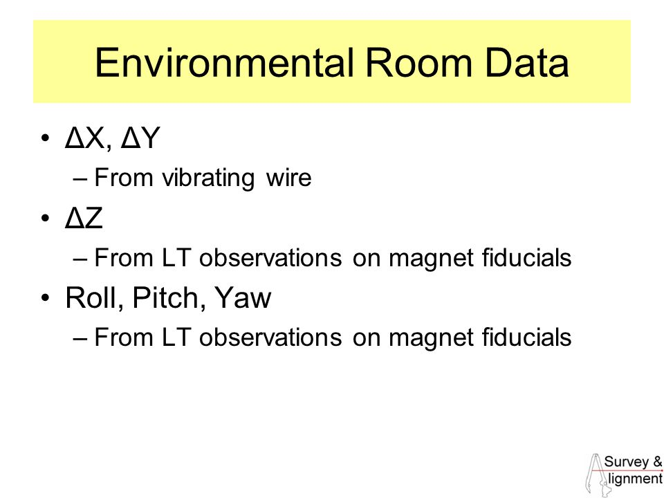 34 Environmental Room Data ΔX, ΔY –From vibrating wire ΔZ –From LT observations on magnet fiducials Roll, Pitch, Yaw –From LT observations on magnet fiducials
