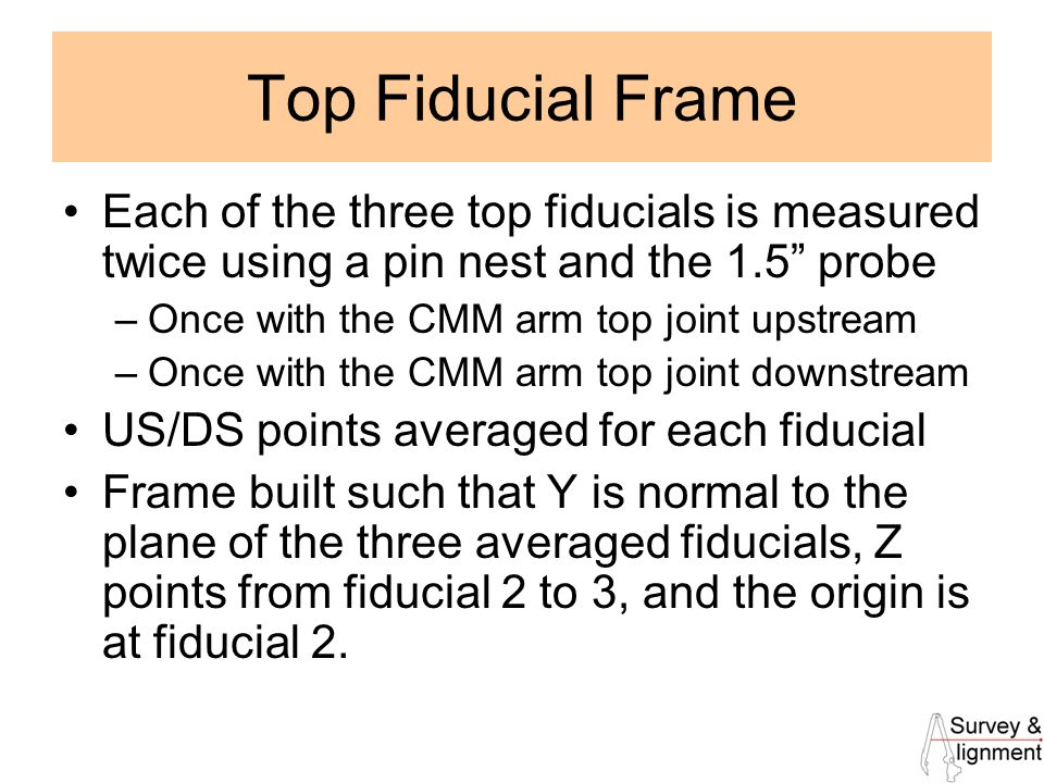 9 Top Fiducial Frame X Y Z 1 3 2