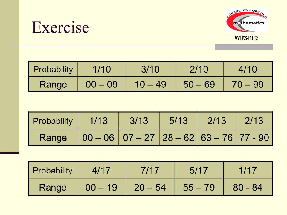 Wiltshire Exercise Probability 1/103/102/104/10 Range00 – 0910 – 4950 – 6970 – 99 Probability 1/133/135/132/13 Range00 – 0607 – 2728 – 6263 – 7677 - 90 Probability 4/177/175/171/17 Range00 – 1920 – 5455 – 7980 - 84
