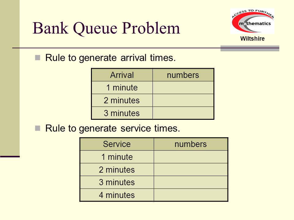 Wiltshire Bank Queue Problem Rule to generate arrival times.