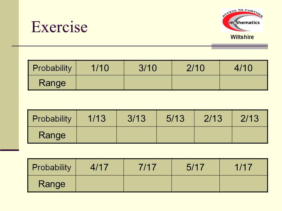 Wiltshire Exercise Probability 1/103/102/104/10 Range Probability 1/133/135/132/13 Range Probability 4/177/175/171/17 Range