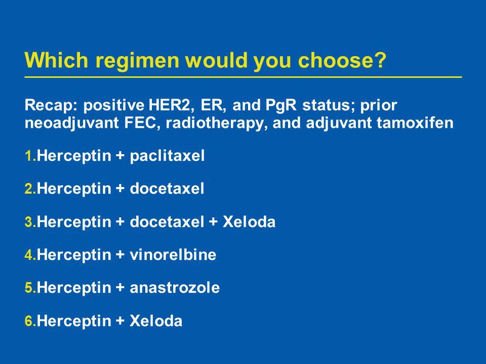Which regimen would you choose? Recap: positive HER2, ER, and PgR status; prior neoadjuvant FEC, radiotherapy, and adjuvant tamoxifen 1. Herceptin + p