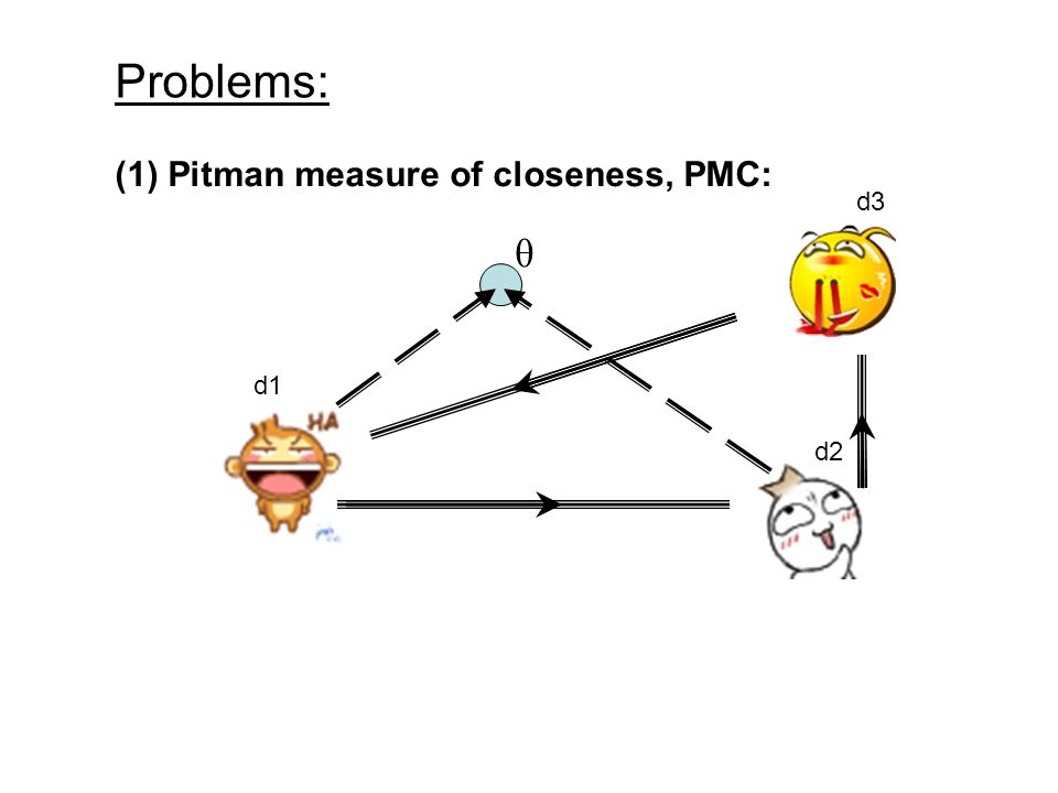 Problems: (1) Pitman measure of closeness, PMC: θ d1 d2 d3