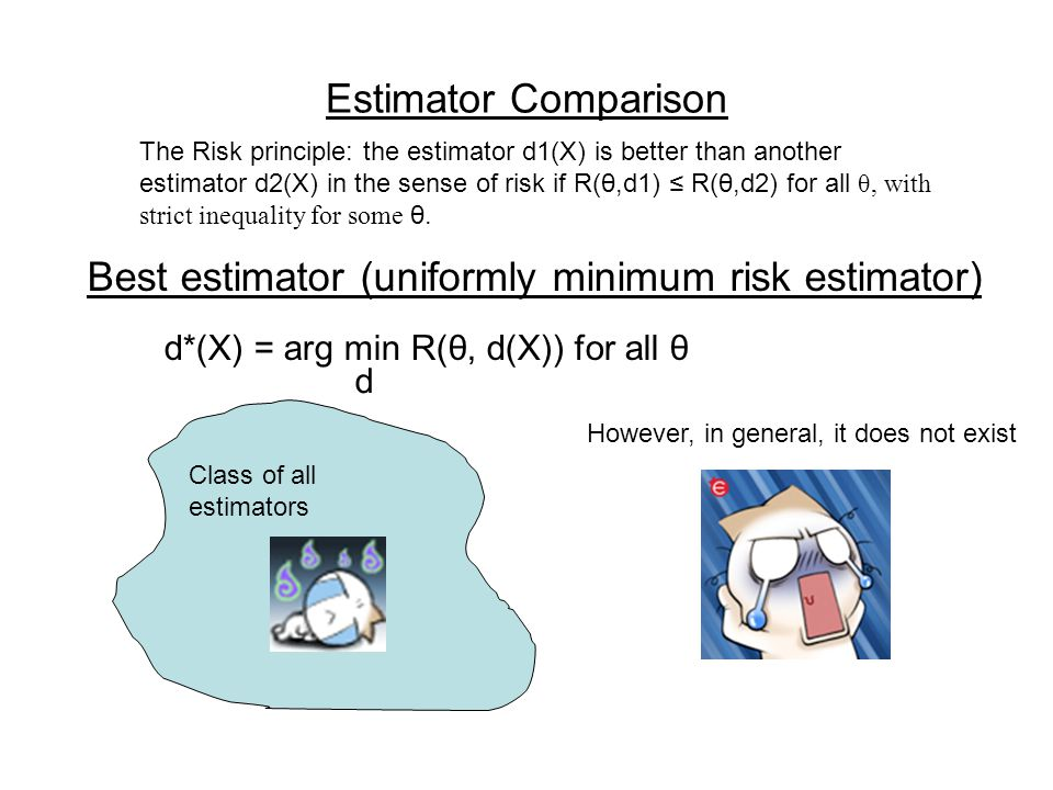 Estimator Comparison The Risk principle: the estimator d1(X) is better than another estimator d2(X) in the sense of risk if R(θ,d1) ≤ R(θ,d2) for all θ, with strict inequality for some θ.