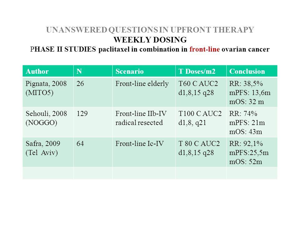 AGO Ovarian Cancer Study Group (AGO- OVAR) What else?