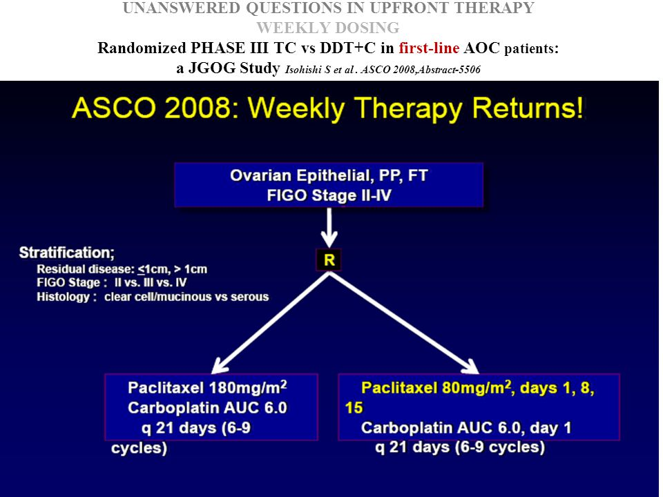 UNANSWERED QUESTIONS IN UPFRONT THERAPY WEEKLY DOSING Randomized PHASE III TC vs DDT+C in first-line AOC patients : a JGOG Study Isohishi S et al.