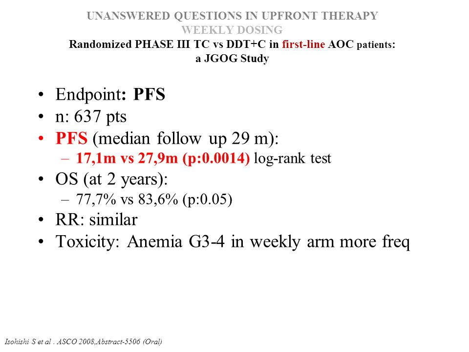 UNANSWERED QUESTIONS IN UPFRONT THERAPY WEEKLY DOSING Randomized PHASE III TC vs DDT+C in first-line AOC patients : a JGOG Study Endpoint: PFS n: 637 pts PFS (median follow up 29 m): –17,1m vs 27,9m (p:0.0014) log-rank test OS (at 2 years): –77,7% vs 83,6% (p:0.05) RR: similar Toxicity: Anemia G3-4 in weekly arm more freq Isohishi S et al.