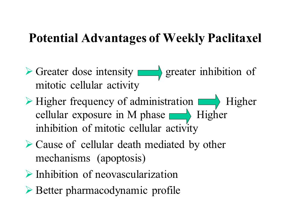 Potential Advantages of Weekly Paclitaxel  Greater dose intensity greater inhibition of mitotic cellular activity  Higher frequency of administration Higher cellular exposure in M phase Higher inhibition of mitotic cellular activity  Cause of cellular death mediated by other mechanisms (apoptosis)  Inhibition of neovascularization  Better pharmacodynamic profile