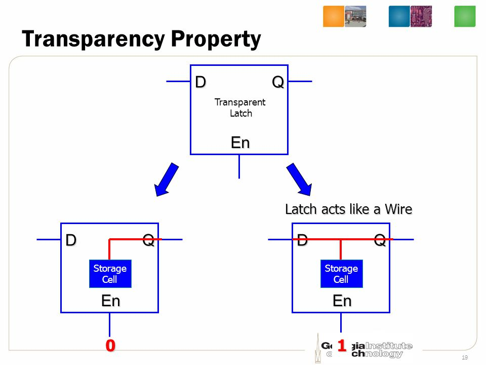 19 Transparency Property D En Q Transparent Latch D En Q Storage Cell 0 D En Q Storage Cell 1 Latch acts like a Wire