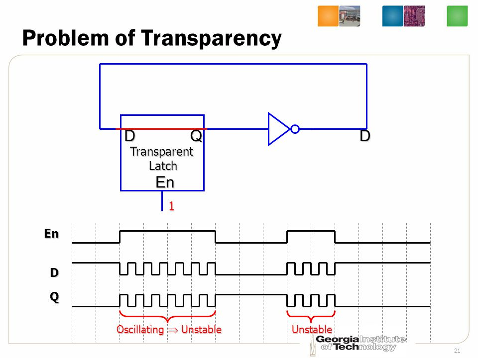 21 Problem of Transparency En TransparentLatch 1 DQD
