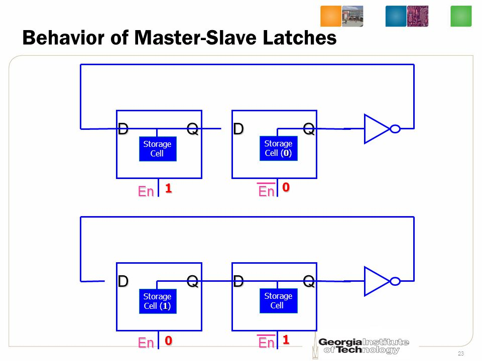 23 Behavior of Master-Slave Latches En DQ En DQ 1 0 Storage Cell Storage 0 Cell (0) En DQ En DQ 0 1 Storage 1 Cell (1) Storage Cell