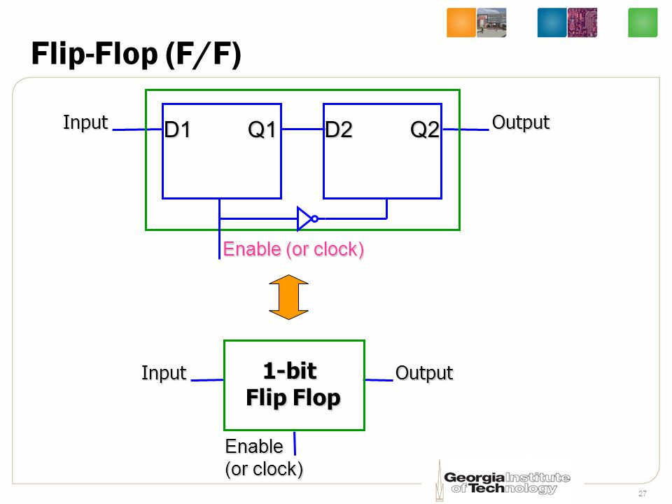 27 Flip-Flop (F/F) D1Q1D2Q2 Enable (or clock) InputOutput Enable (or clock) InputOutput 1-bit Flip Flop