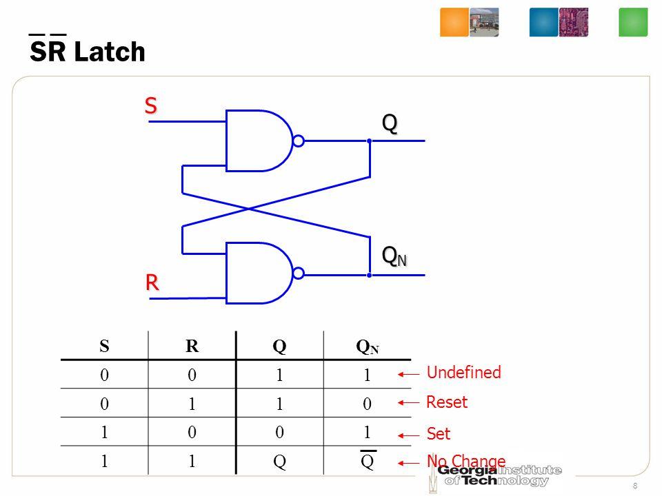 8 SR Latch SRQQNQN 0011 0110 1001 11QQ R Q QNQNQNQN S Reset Set Undefined No Change