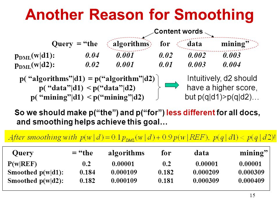 15 Query = the algorithms for data mining Another Reason for Smoothing p( algorithms |d1) = p( algorithm |d2) p( data |d1) < p( data |d2) p( mining |d1) < p( mining |d2) So we should make p( the ) and p( for ) less different for all docs, and smoothing helps achieve this goal… Content words Intuitively, d2 should have a higher score, but p(q|d1)>p(q|d2)… p DML (w|d1): 0.04 0.001 0.02 0.002 0.003 p DML (w|d2): 0.02 0.001 0.01 0.003 0.004 Query = the algorithms for data mining P(w|REF) 0.2 0.00001 0.2 0.00001 0.00001 Smoothed p(w|d1): 0.184 0.000109 0.182 0.000209 0.000309 Smoothed p(w|d2): 0.182 0.000109 0.181 0.000309 0.000409