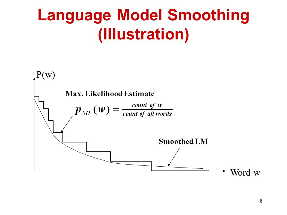9 A General Smoothing Scheme All smoothing methods try to –discount the probability of words seen in a doc –re-allocate the extra probability so that unseen words will have a non-zero probability Most use a reference model (collection language model) to discriminate unseen words Discounted ML estimate Collection language model